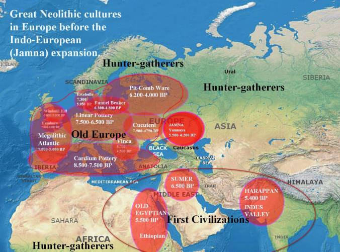 After the Ice Neolithic cultures